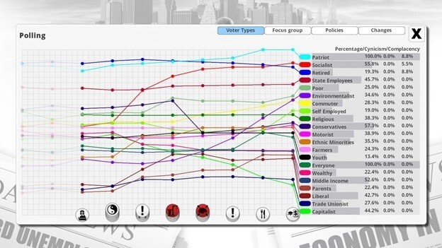Democracy 3 game screenshot - statistics galore