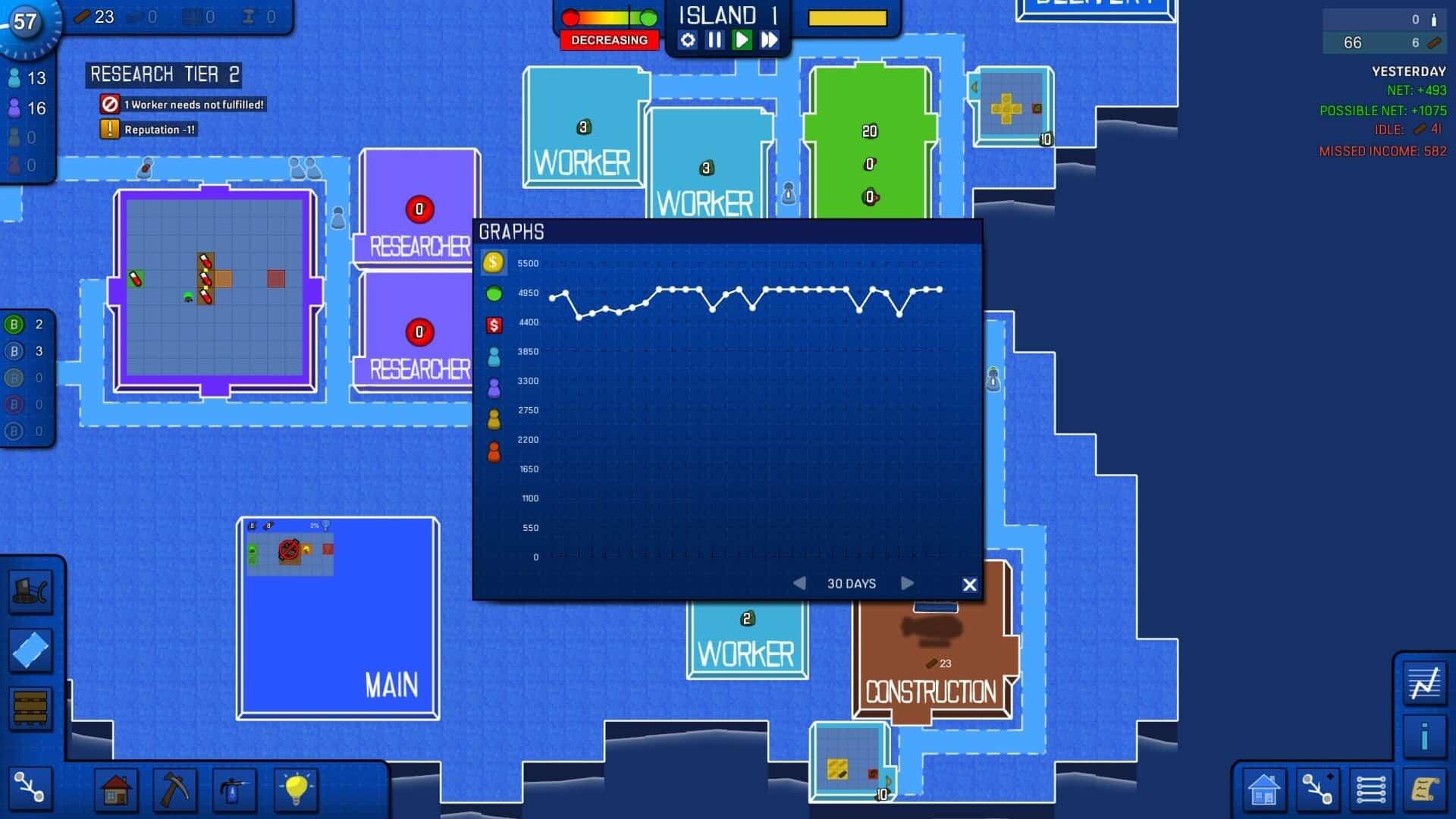 Blueprint Tycoon game screenshot, income chart